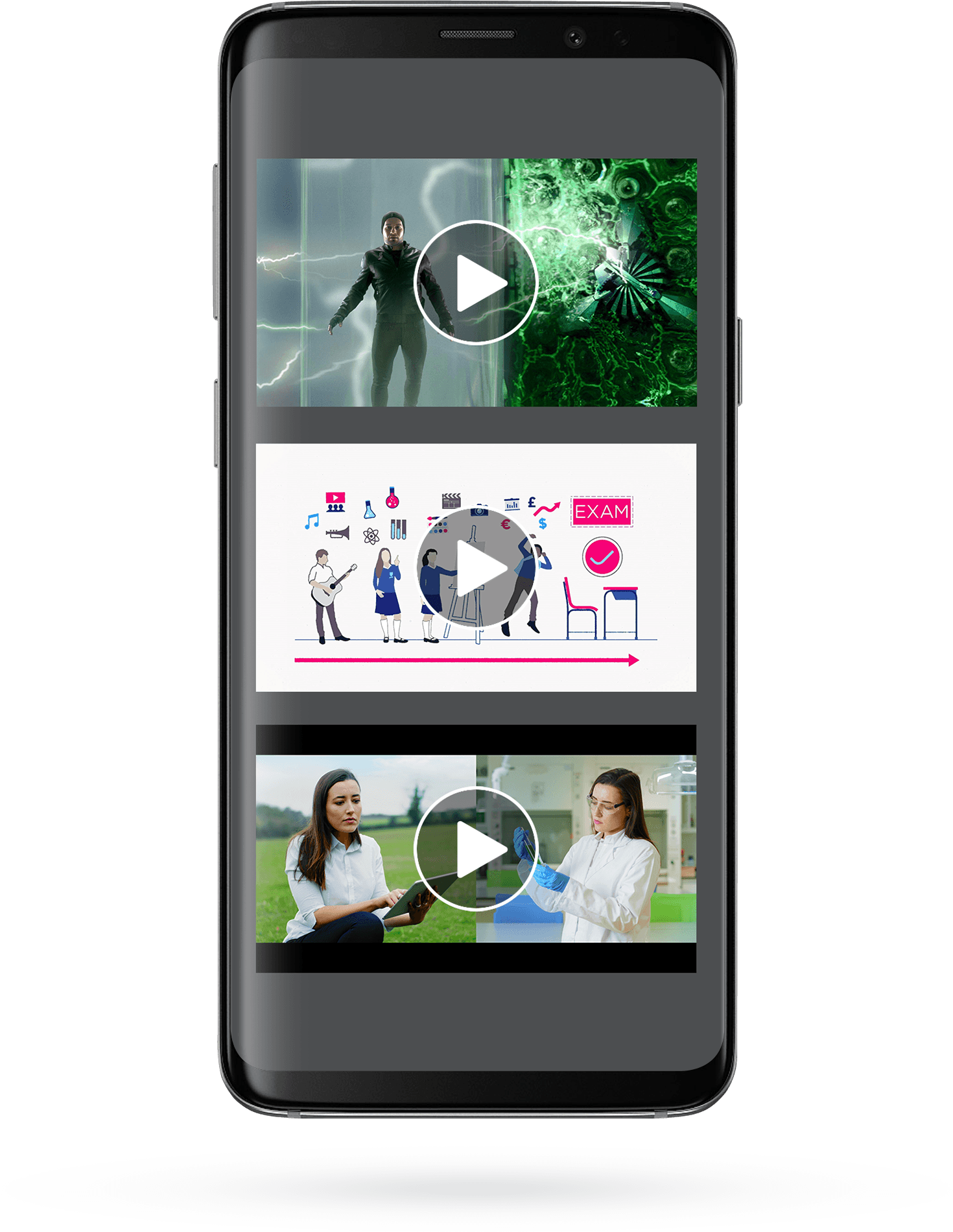 Make Perceive Mobile Videos
